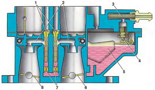 1 – главные воздушные жиклеры